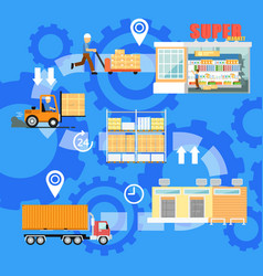 Stages of goods shipping infographics vector