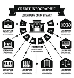 Credit infographic concept simple style vector