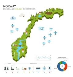 Energy industry and ecology of norway vector