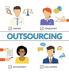 Four types of outsoursing vector