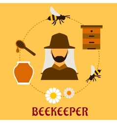 Beekeeping concept with beekeeping and apiculture vector image