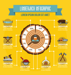 Lumberjack infographic concept flat style vector