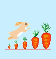 Hare leaping up through the carrot resemble the vector