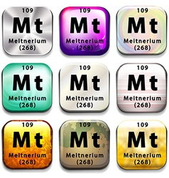 A periodic table showing Meitnerium vector image