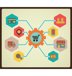 Process of marketing and shopping vector image