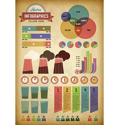 Retro infographics with pipes vector