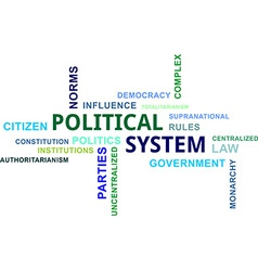 Word cloud political system vector