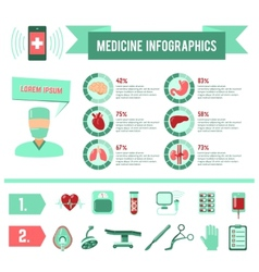 Surgery medicine infographics vector