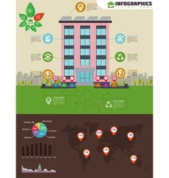 Eco apartment house infographic ecology green vector
