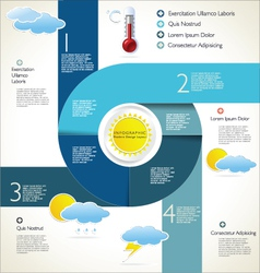 Modern weather forecast design layout vector