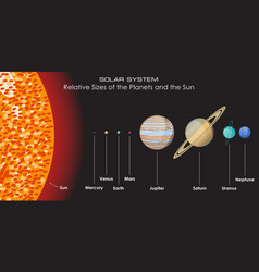 solar system with planets vector image vector image