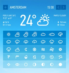 Weather widget icons set vector image