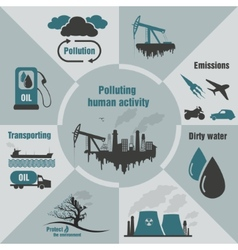 Infographics pollution human activity vector