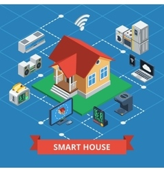 Smart house isometric vector
