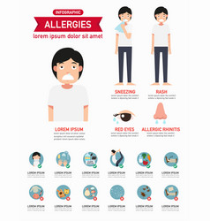 Allergies infographics vector