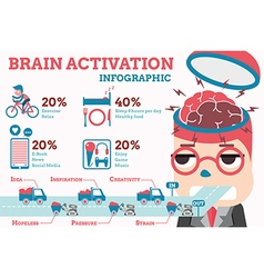 Brain activation infographic vector