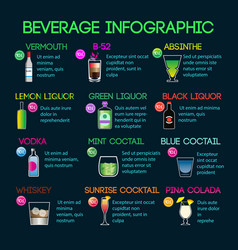 Set of beverage onfographic trempate in flat vector