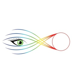 Striking eye vector