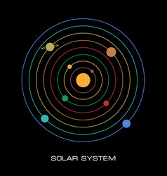 solar system with planets vector image