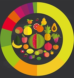 Ripe fruit vector