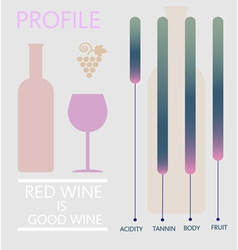 Wine info graphic vector image vector image