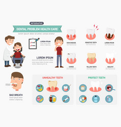 dental problem health care infographics vector image