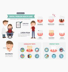 Dental problem health care infographics vector