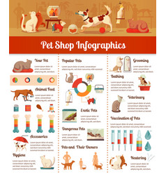 pet shop infographic set vector image vector image