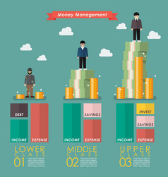 Money management of three social class infographic vector