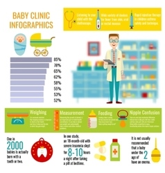 Baby clinic infographics vector
