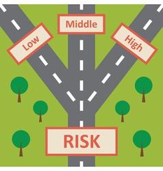 Risk concept vector