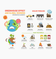 Greenhouse effect and global warming infographics vector