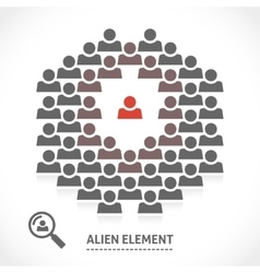 Concept of alien element inside a team vector