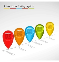 Infographic timeline with colorful bubbles vector