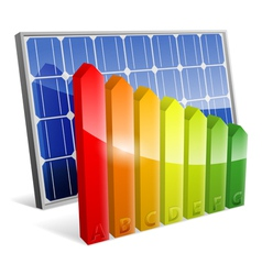 Solar panel with energy efficiency rating vector