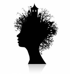 environment thinking silhouette vector image