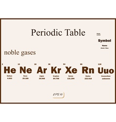 Chemistry periodic table vector