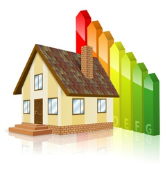 Home with energy efficiency rating vector