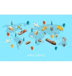Logistics operations worldwide isometric poster vector
