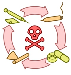 Drugs vicious circle vector