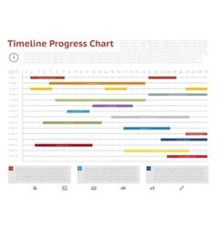 Timeline progress graph gantt chart of vector