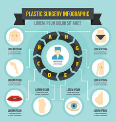 Plastic surgery infographic concept flat style vector