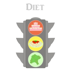 Traffic light as of healthy diet vector