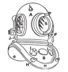 Diving helmet front vintage vector
