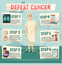 defeat cancer orthogonal flowchart vector image
