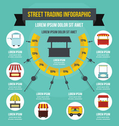 Street trading infographic concept flat style vector