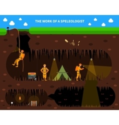 Speleologists cave exploration flat background vector