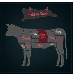 Butcher shop scheme vector