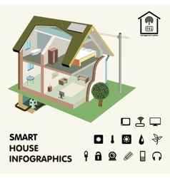 Smart home infographics concept vector