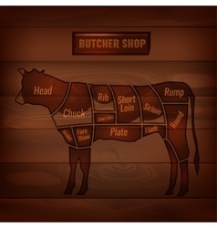 Butcher shop scheme vector